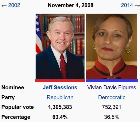 2008 Alabama Senate election results