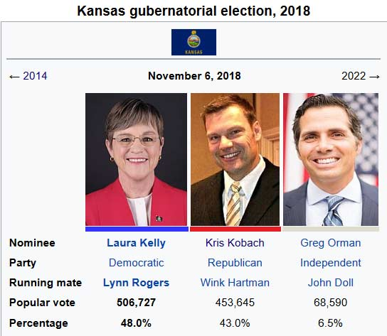Kansas Gubernatorial Election 2018