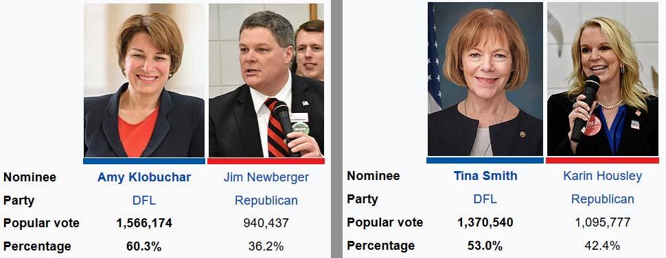 Minnesota Senate Elections - 2018